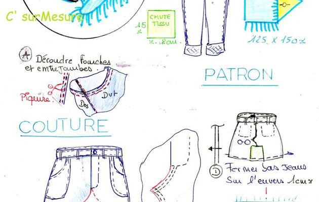 je fais mon Coussin-couverture avec un Jeans.
