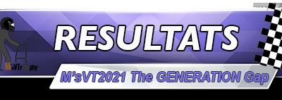 RESULTATS ST/M3/24052021