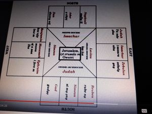 12 TRIBE OF ISREAL CHART