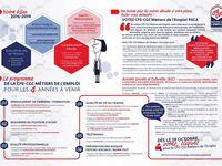 Profession de foi CFE-CGC Métiers de l'Emploi