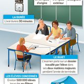 Le Parisien Infog on Twitter
