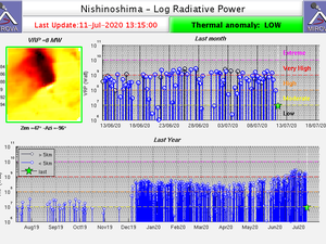 Nishinoshima - decrease in thermal anomalies and radiative power - Doc. Mirova on 11.07.2020 / 1.15 p.m. - one click to enlarge