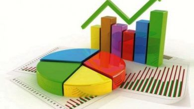 Asia Pacific Aromatic Compounds Market by 2025 and Strategies adopted by top key players- CB&I, Honeywell International Inc., Reliance Industries Limited