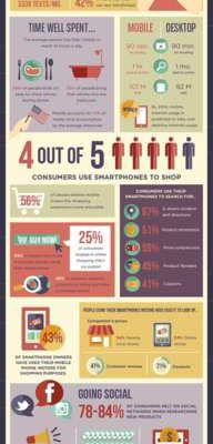 The Importance of Mobile Marketing