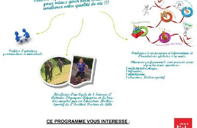 Amélioration du Bien Etre des Lillois - Programme santé avec l'institut Pasteur Lille