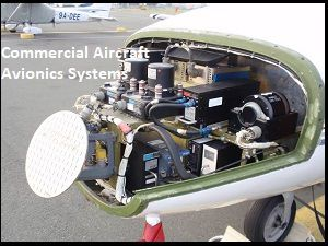 Global Commercial Aircraft Avionics Systems Industry Analysis and Forecast Report till 2025