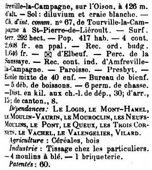 Captures d'écran des passages du tome II du Dictionnaire historique de toutes les communes de l'Eure de Louis-Étienne Charpillon et Anatole Caresme (paru en 1878) se rapportant à Saint-Cyr-la-campagne.
