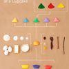 Anatomie eines Muffins :)
