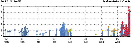 Péninsule de Reykjanes - essaim sismique du 24.02.2021 à 10h50 - Doc.  IMO