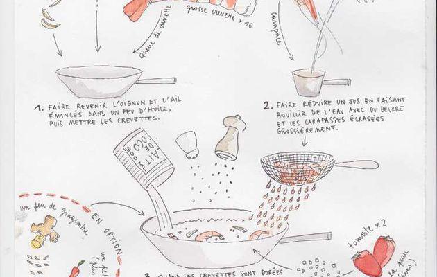 Des ateliers de cuisine et illustration de recettes pour les adhérents de Super Quinquin