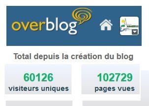 Depuis 3 ans plus 60000 visiteurs uniques sur le site de L'ASAEECC !