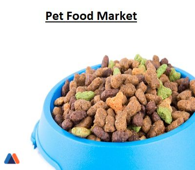 Pet Food Market Sales Strategy, Revenue Generation, Key Players and Forecast to 2022
