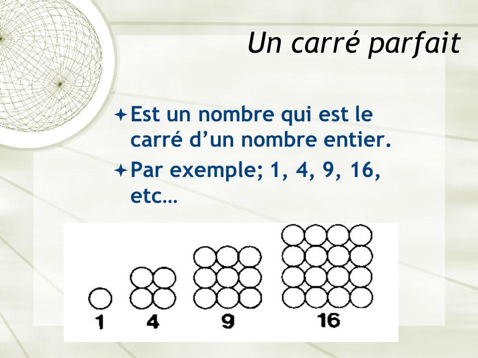 TERMINALE S Spé - Arithmétique - Carré parfait