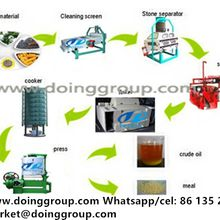 Rice bran oil manufacturing plant,rice bran oil extraction machine cost