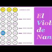 """Como Tocar la Canción """"Pasa El Batallón"""" a Violín"""