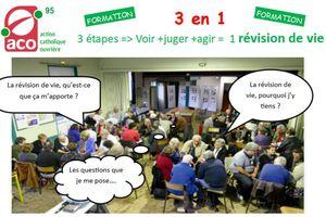 Kit de Formation Révision De Vie