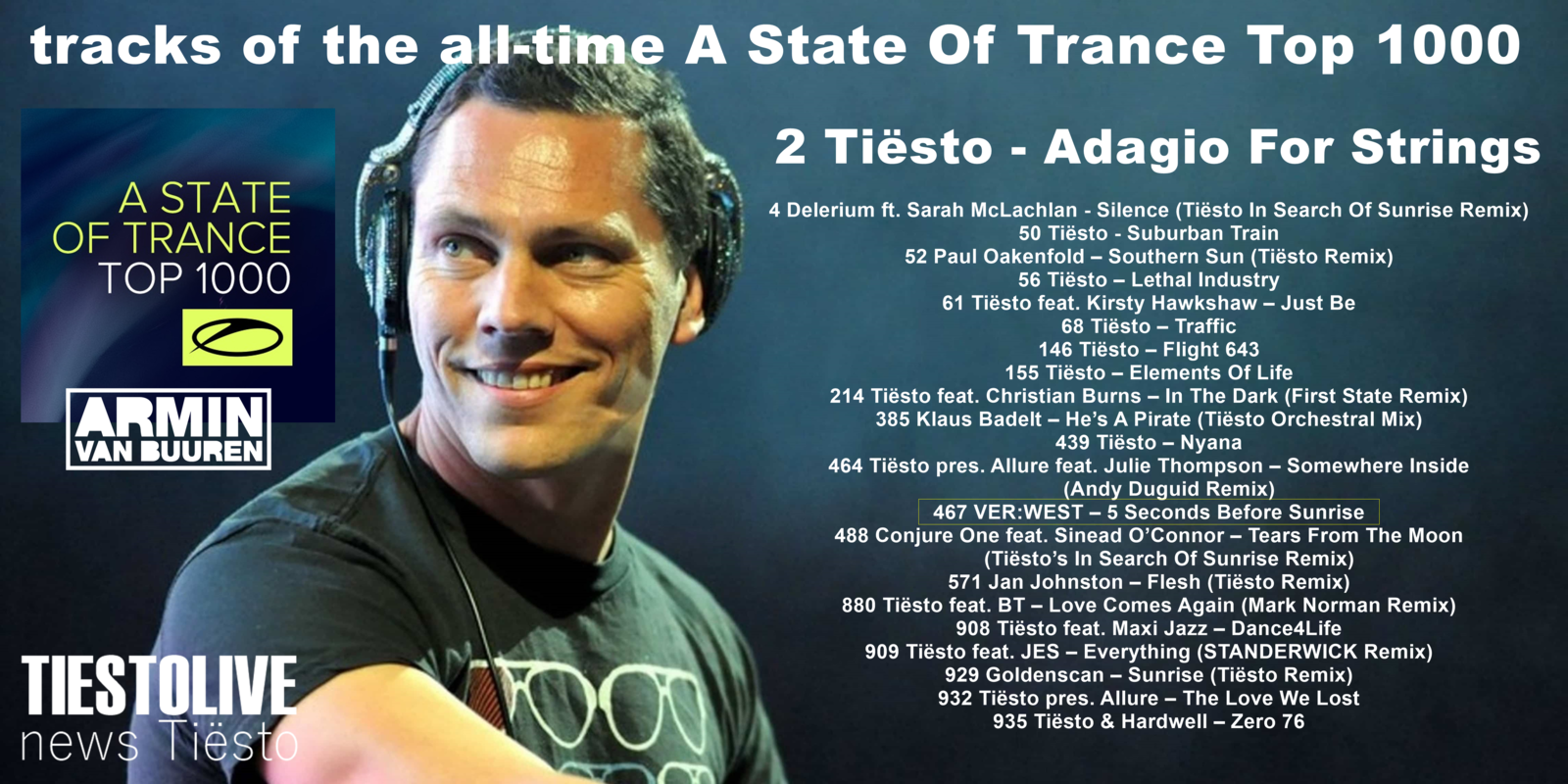 Tiësto, number 2 in the top 1000 tracks of the all-time A State Of Trance, armin van buuren, asot, 2021