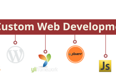 What are the advantages of Custom Software Development for Companies?
