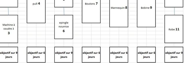 "SAL ""Ma Petite Couture"" - objectifs 5-6-7"