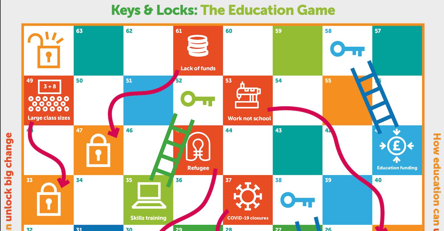 Keys & Locks: The Education Game