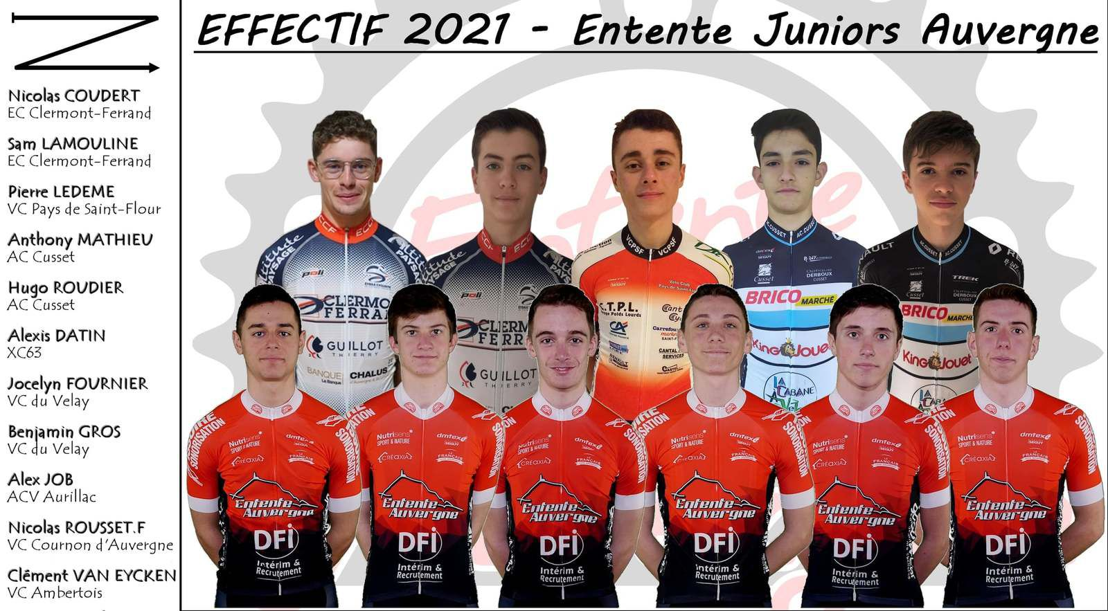 Le nouvel effectif de l'Entente Juniors Auvergne