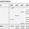 Tribune libre du Journal de Saint-Germain du 1er février 2013 : La politique du Boa