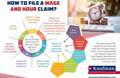 How To File A Wage And Hour Claim?