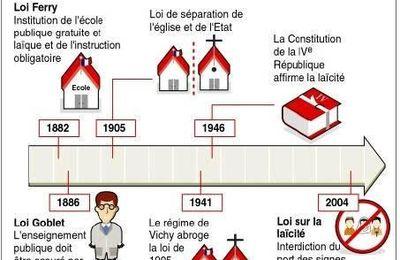 Dossier Laïcité/3-LaFrance des couleurs[1]et la laïcité de Jules Ferry