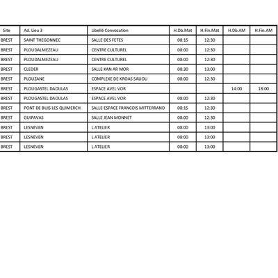 Utile, pratique, le calendrier des collectes en mars, à noter PLOUGASTEL les 08 et 09 et PONT DE BUIS le 11