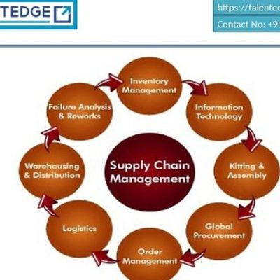 Future of Logistics & Supply Chain Management