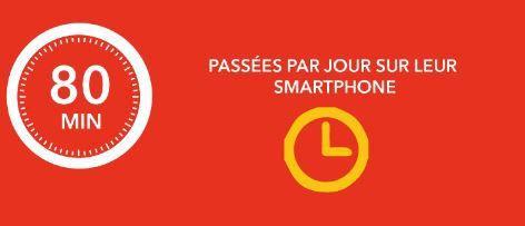 Mobile : 80 minutes par jour sur le Smartphone