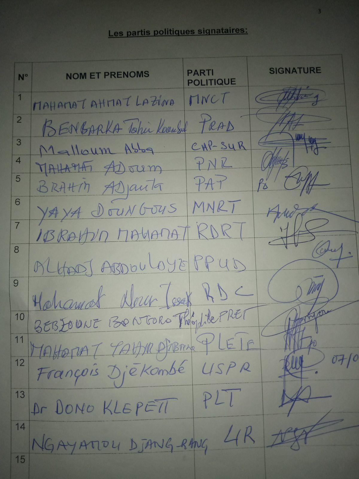 Lettre ouverte de l'opposition tchadienne à Idriss Deby au sujet du climat politique délétère et du processus électoral au Tchad