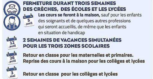 Les principales annonces d'Emmanuel Macron