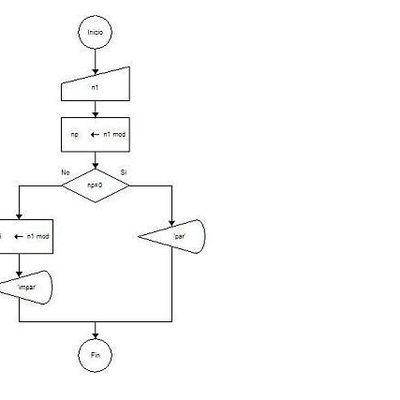 Diagrama De Nivelacion De Evaluacion 1