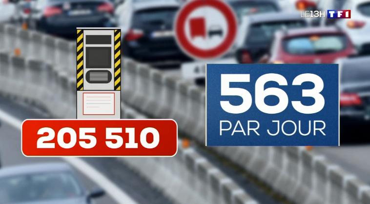 """""""Sécurité routière"""" : un radar sur l'A8 plus grand flasheur de France"""