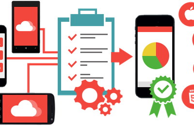 Why Mobile Application Testing needs to be tested in different networks Environment?
