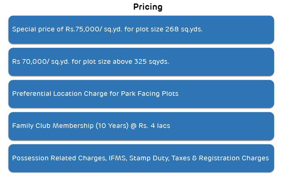 Adani plots sector 65 gurgaon Price List
