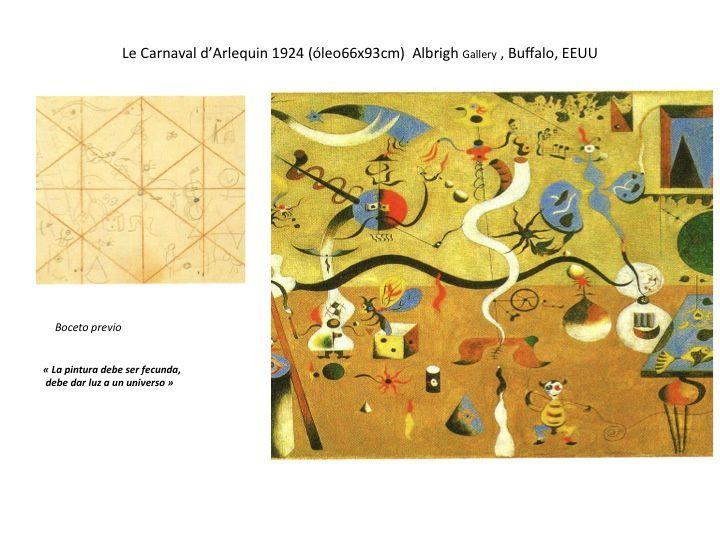 Oeuvres de J.Sorolla, V. et R. de Zubiaurre, J.Miró. Courants de peinture du Levant, du Pays Basque et de Catalogne