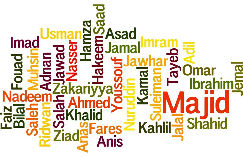 Prenom masculin musulman
