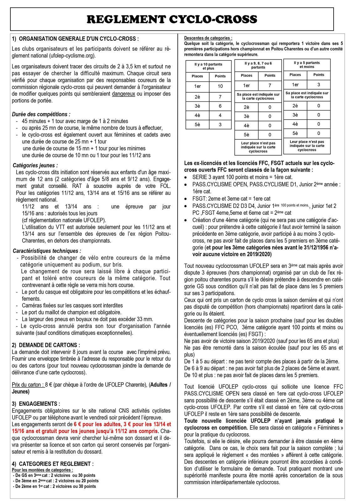 CYCLO-CROSS REGIONAL UFOLEP NOUVELLE AQUITAINE (Poitou Charentes) Saison 2020 / 2021