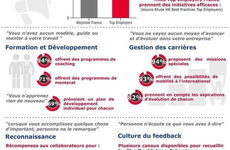 [infographie] Lutter contre le turnover