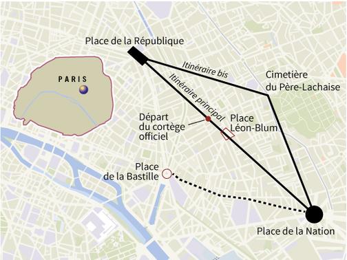 Balles tragiques à Charlie Hebdo