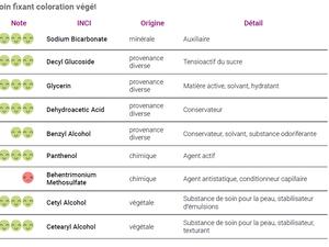 Biobela coiffeur végétal et bio