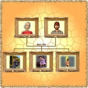 Album - genealogie