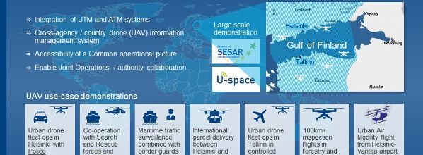 SESAR U-space demonstrations in the Gulf of Finland (GOF) to reach the next level