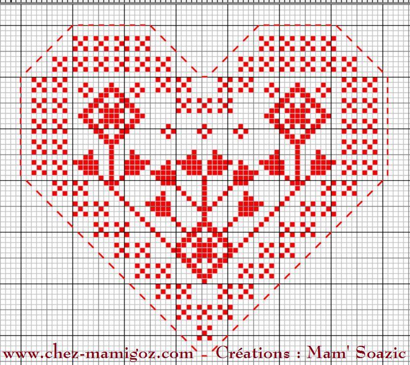 Cœur Valentin: Variations sur un même thème , 2, face A