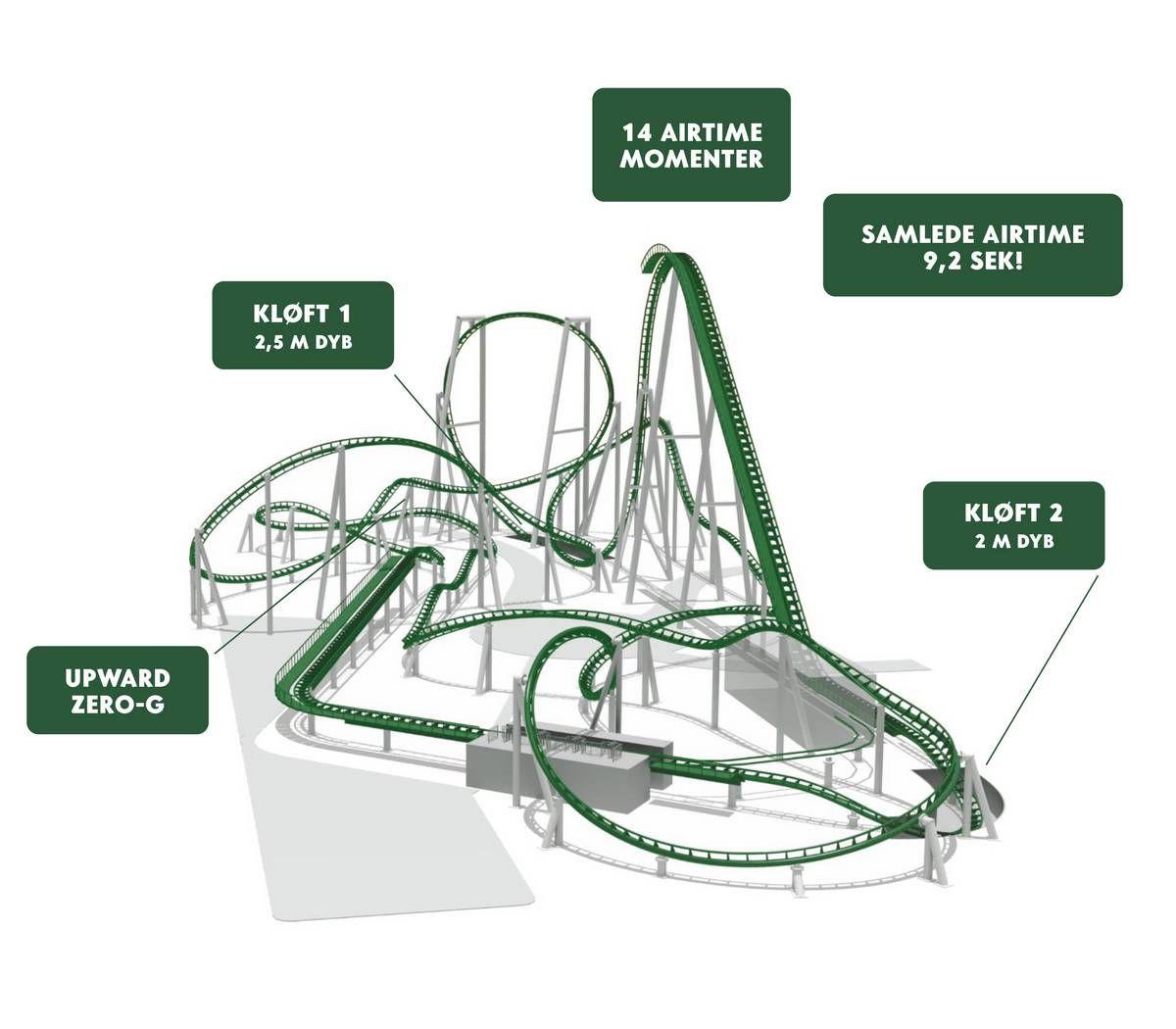 Le parc Fårup Sommerland accueille en 2022 le plus grand roller coaster du Danemark