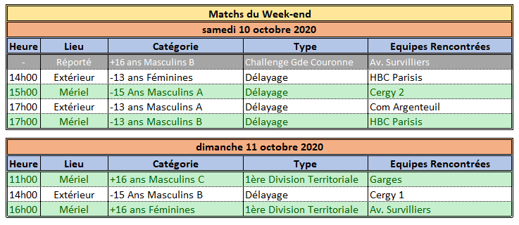 week-end du 10/11 Octobre 2020