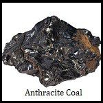 World Anthracite Coal Market Top Players Analysis Report 2025
