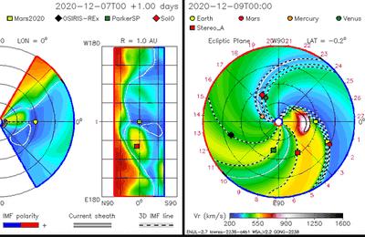 Tempête géomagnétique en cours. Impact important le 9 décembre